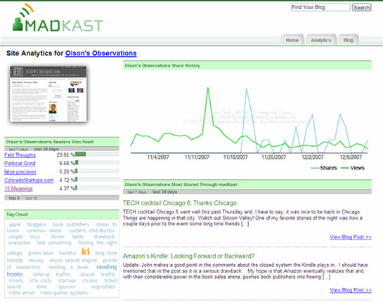 Madkast metrics screen-shot