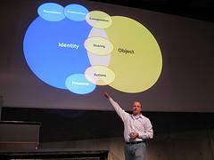 Thomas Vander Wall Points Out Social Circles