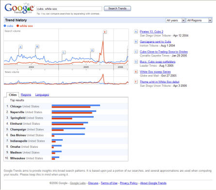 Google Trends Screen-shot
