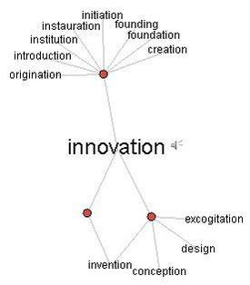 Innovation_1