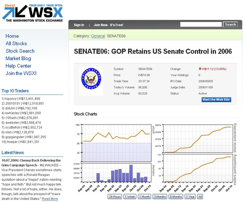 Wsxsenate06stockscreens